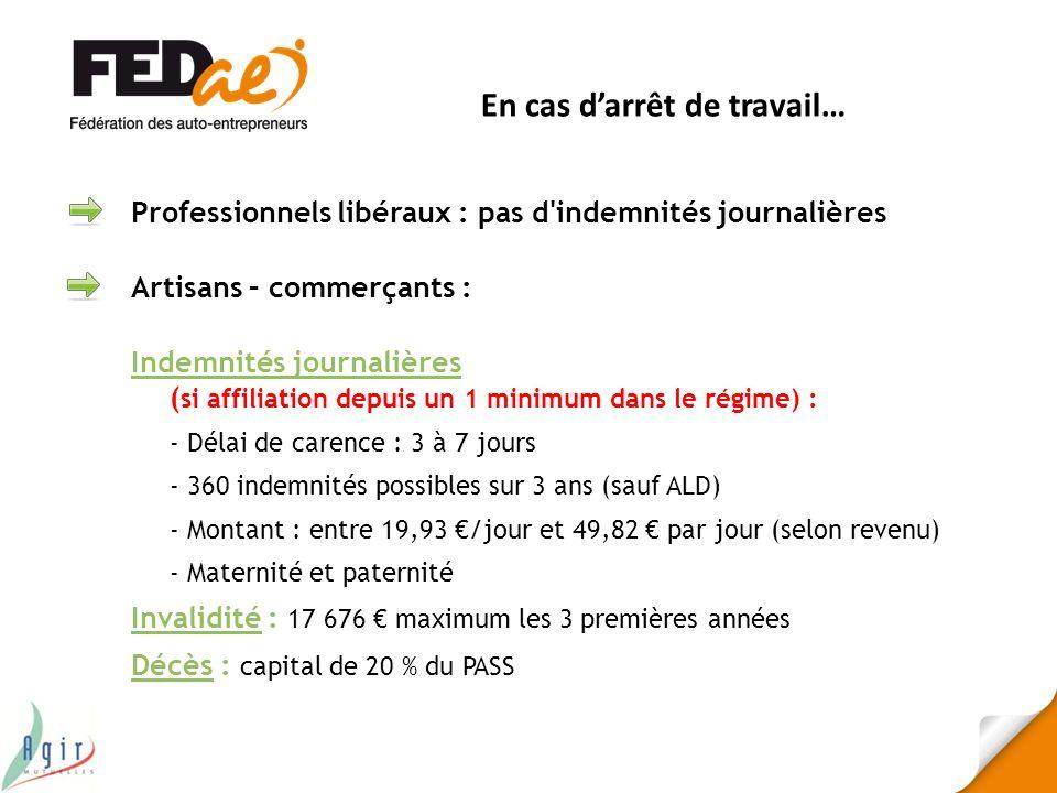 En cas darrêt de travail… Indemnités journalières ( si affiliation depuis un 1 minimum dans le régime) : - Délai de carence : 3 à 7 jours - 360 indemn