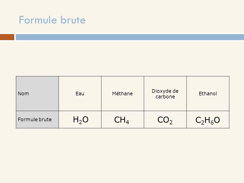 Formule brute NomEauMéthane Dioxyde de carbone Ethanol Formule brute H2OH2O CH 4 CO 2 C2H6OC2H6O