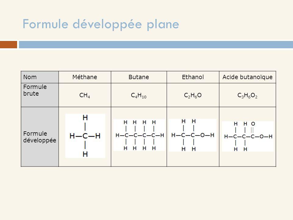 Formule développée plane NomMéthaneButaneEthanolAcide butanoïque Formule brute CH 4 C 4 H 10 C2H6OC2H6OC3H6O2C3H6O2 Formule développée