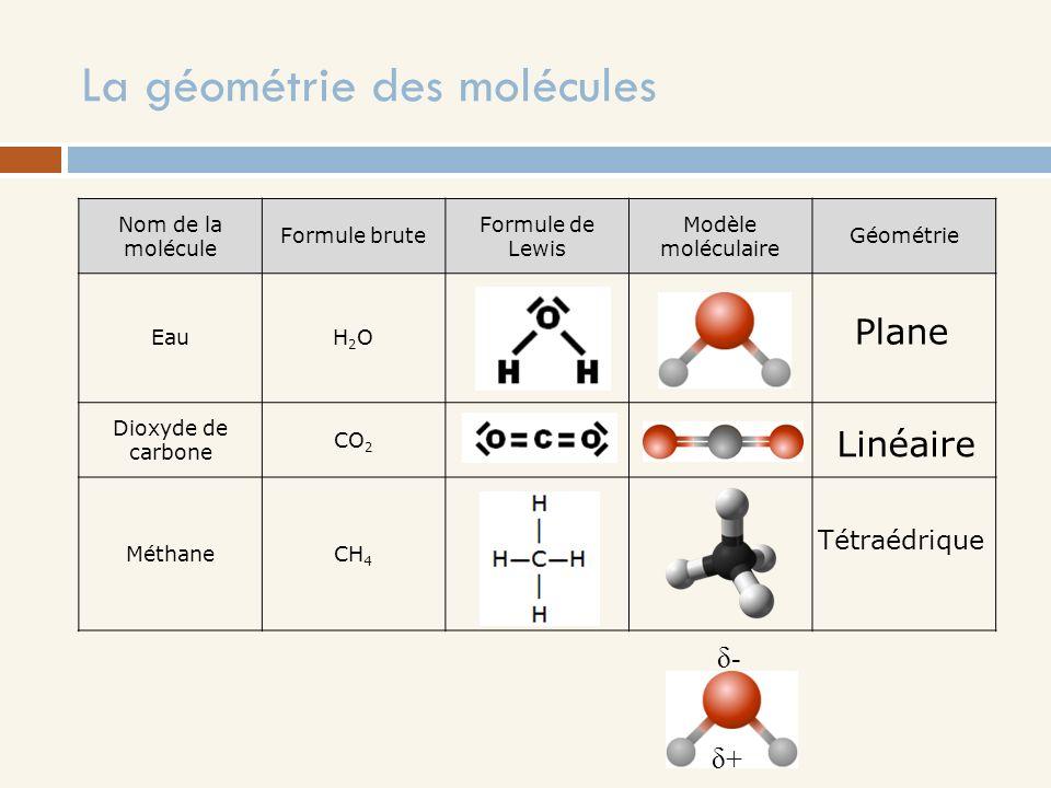 La géométrie des molécules Nom de la molécule Formule brute Formule de Lewis Modèle moléculaire Géométrie EauH2OH2O Dioxyde de carbone CO 2 MéthaneCH