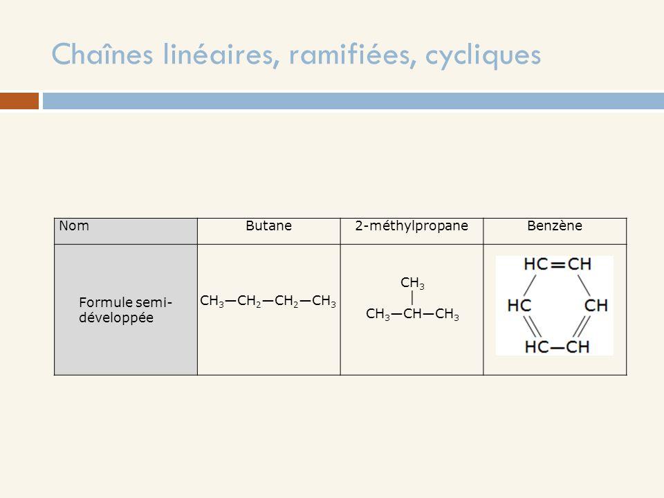 Chaînes linéaires, ramifiées, cycliques NomButane2-méthylpropaneBenzène Formule semi- développée CH 3 CH 2 CH 2 CH 3 CH 3 CH 3 CHCH 3
