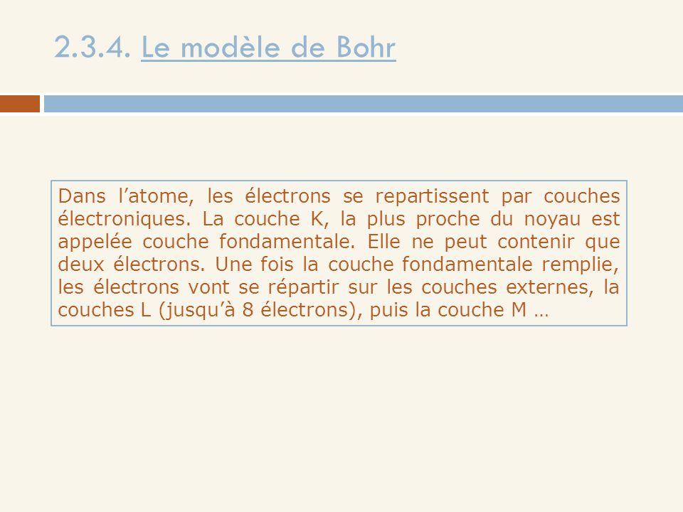 2.3.4. Le modèle de Bohr Dans latome, les électrons se repartissent par couches électroniques. La couche K, la plus proche du noyau est appelée couche