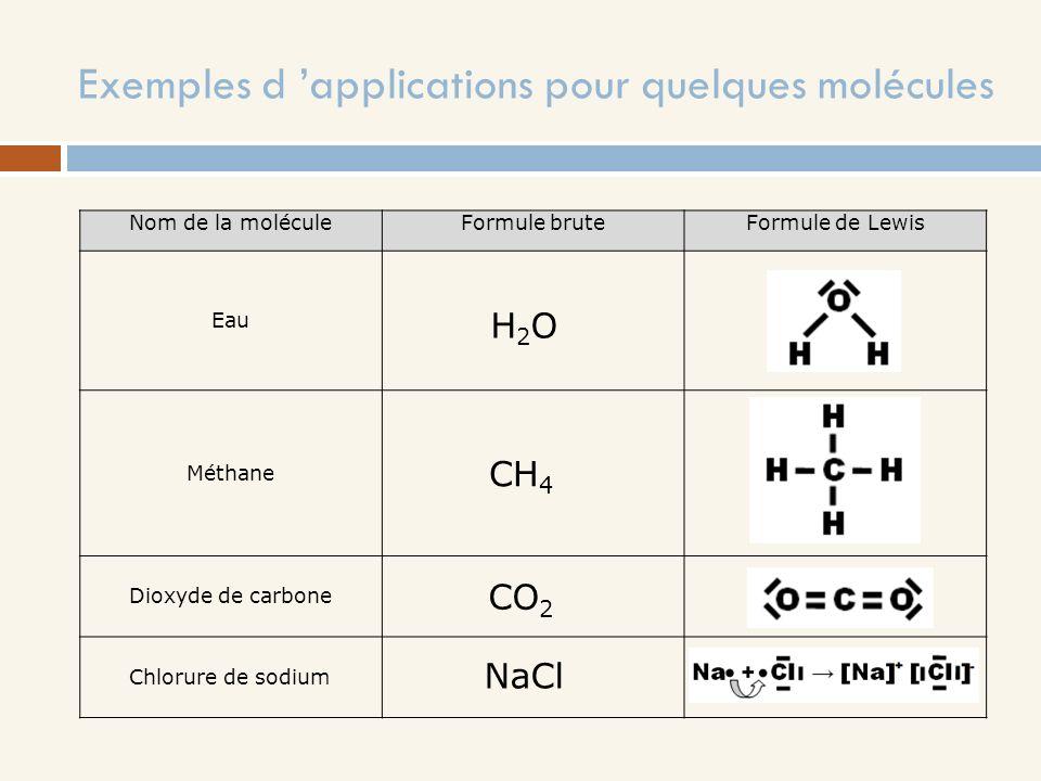 Exemples d applications pour quelques molécules Nom de la moléculeFormule bruteFormule de Lewis Eau Méthane Dioxyde de carbone Chlorure de sodium H2OH