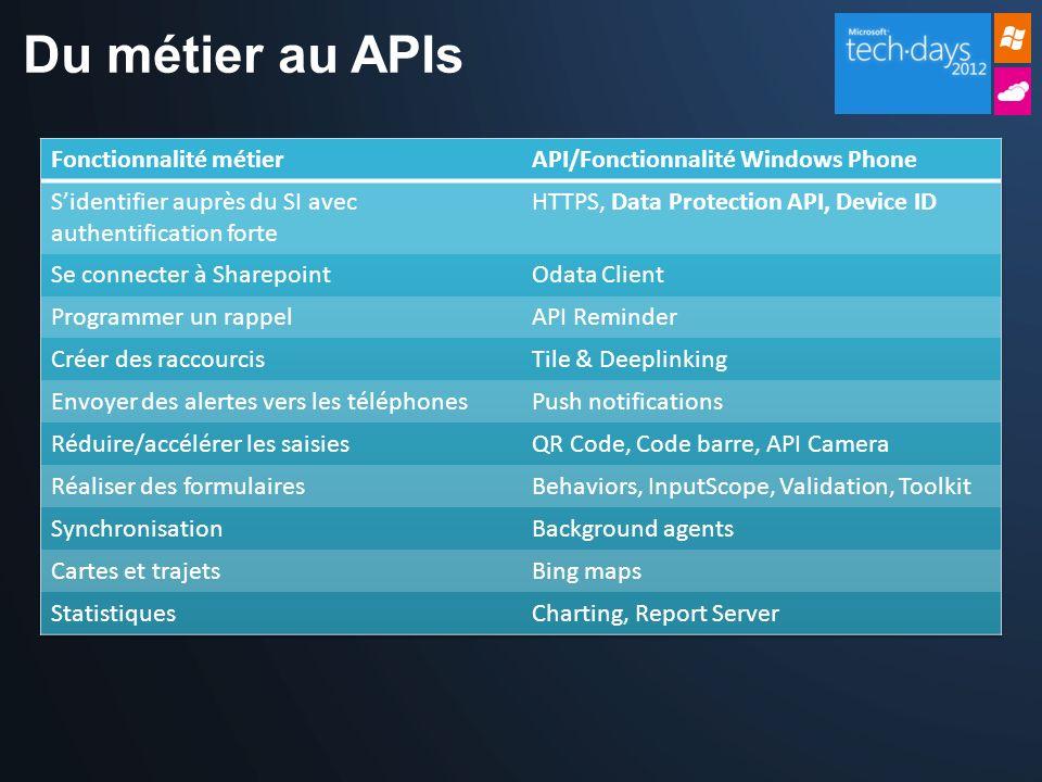 Du métier au APIs