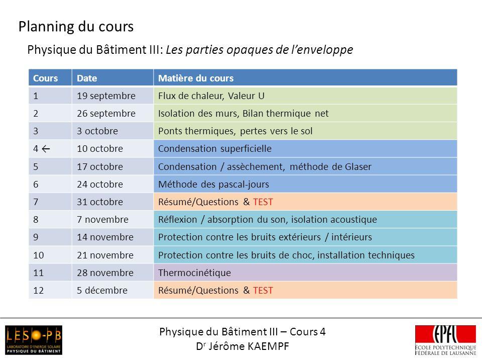 Physique du Bâtiment III – Cours 4 D r Jérôme KAEMPF Planning du cours Physique du Bâtiment III: Les parties opaques de lenveloppe CoursDateMatière du