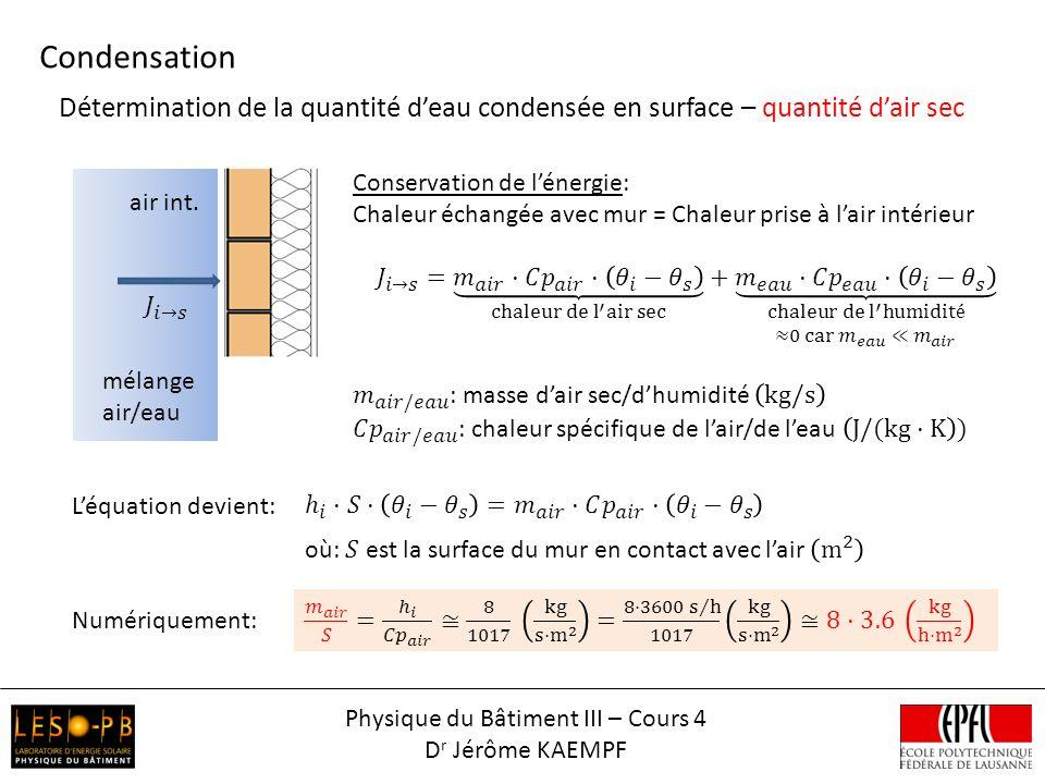 Détermination de la quantité deau condensée en surface – quantité dair sec Condensation air int. mélange air/eau Léquation devient: Numériquement: Phy