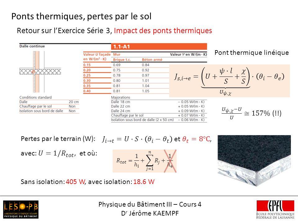 Retour sur lExercice Série 3, Impact des ponts thermiques Ponts thermiques, pertes par le sol Physique du Bâtiment III – Cours 4 D r Jérôme KAEMPF Pon