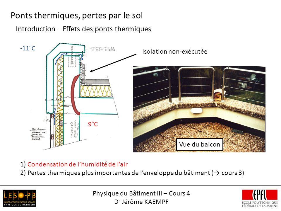 Introduction – Effets des ponts thermiques Ponts thermiques, pertes par le sol 1) Condensation de lhumidité de lair 2) Pertes thermiques plus importan