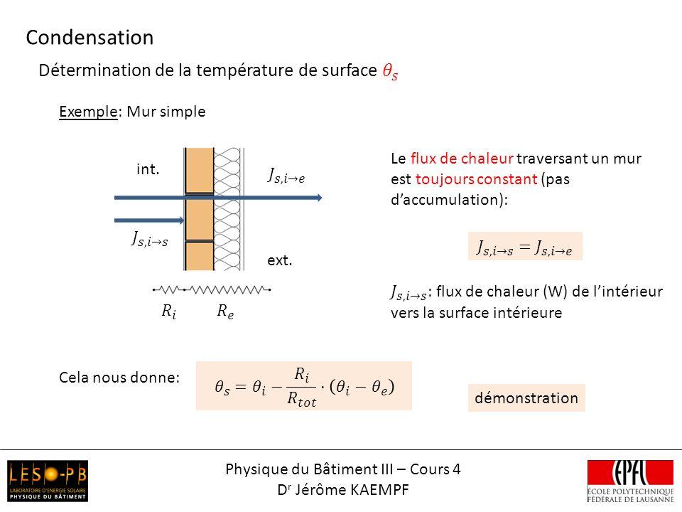 Condensation Exemple: Mur simple ext. int. Le flux de chaleur traversant un mur est toujours constant (pas daccumulation): Cela nous donne: démonstrat