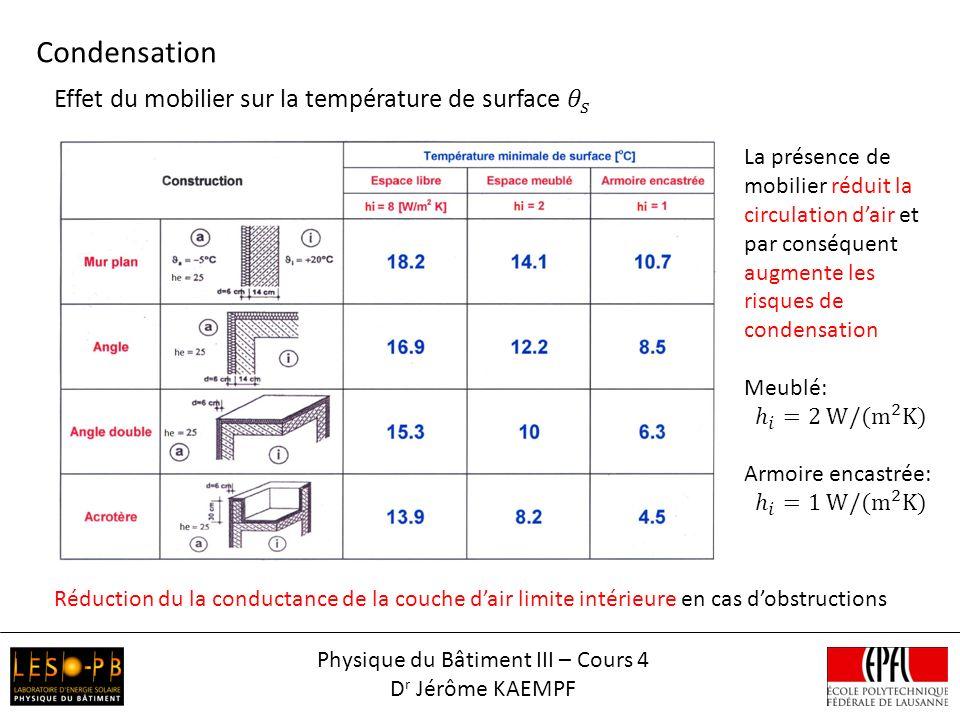 Condensation Réduction du la conductance de la couche dair limite intérieure en cas dobstructions Physique du Bâtiment III – Cours 4 D r Jérôme KAEMPF