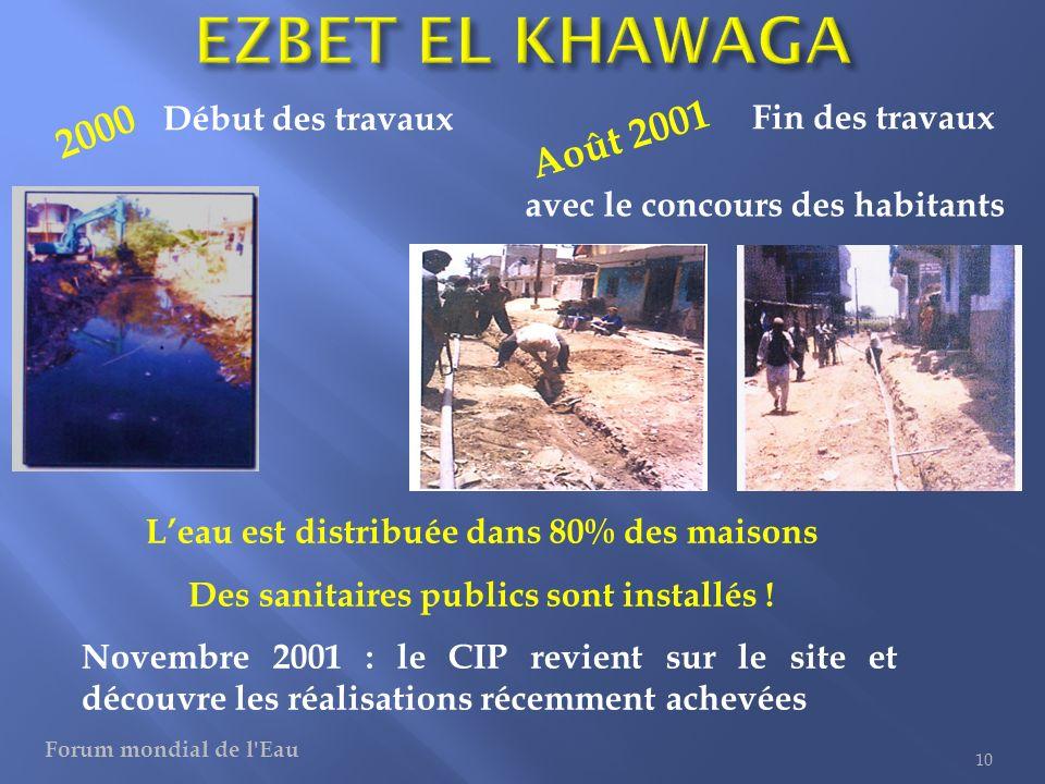 10 Début des travaux Fin des travaux avec le concours des habitants Leau est distribuée dans 80% des maisons Des sanitaires publics sont installés ! N