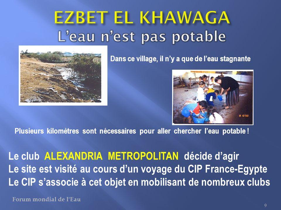 Dans ce village, il ny a que de leau stagnante Plusieurs kilomètres sont nécessaires pour aller chercher leau potable ! 9 Le club ALEXANDRIA METROPOLI