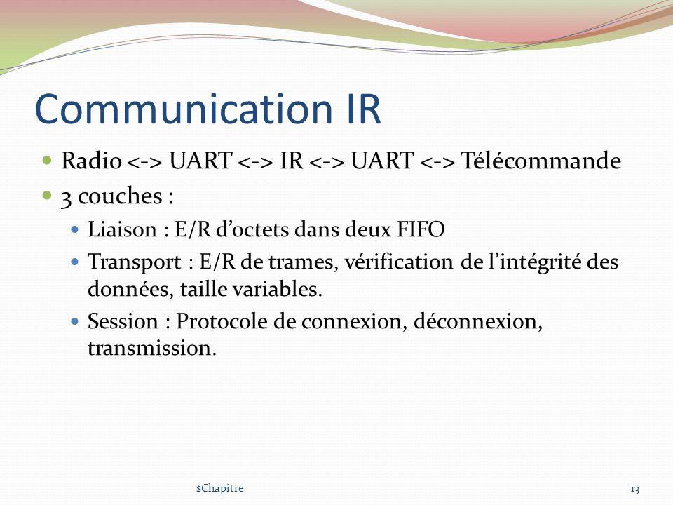 Communication IR Radio UART IR UART Télécommande 3 couches : Liaison : E/R doctets dans deux FIFO Transport : E/R de trames, vérification de lintégrit