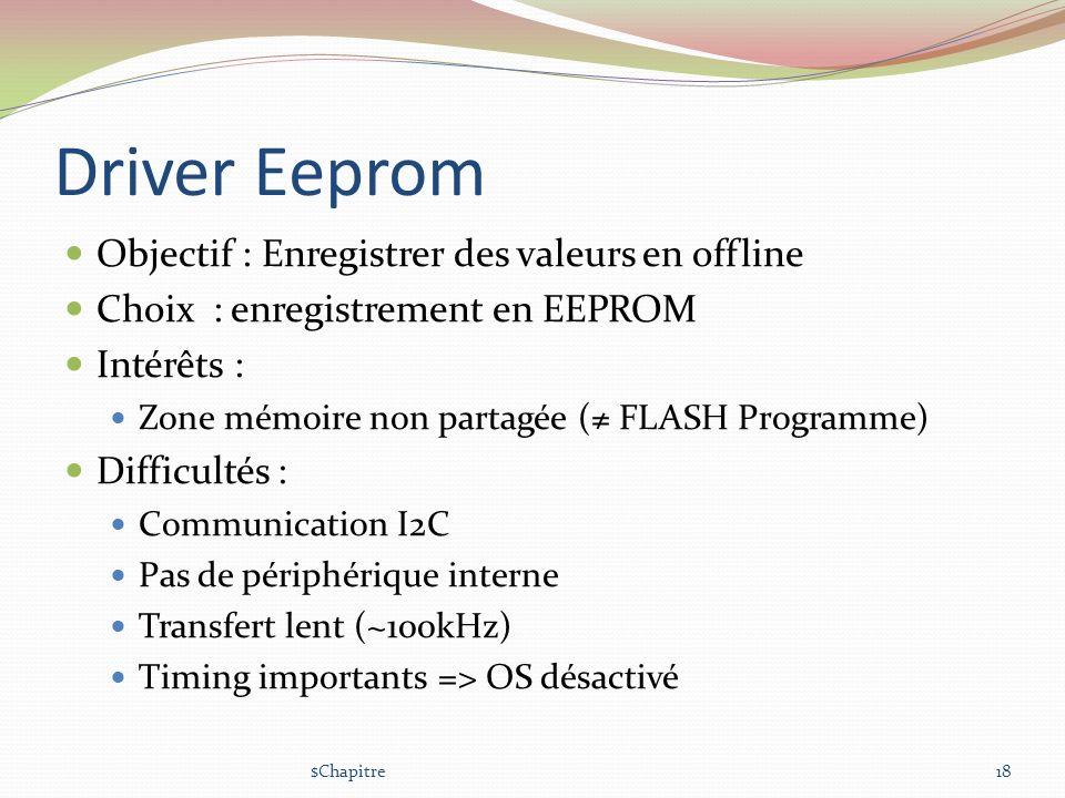 Driver Eeprom Objectif : Enregistrer des valeurs en offline Choix : enregistrement en EEPROM Intérêts : Zone mémoire non partagée ( FLASH Programme) D
