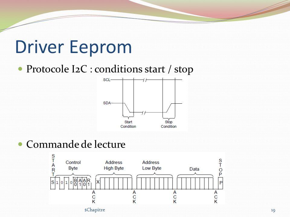 Driver Eeprom Protocole I2C : conditions start / stop Commande de lecture $Chapitre19
