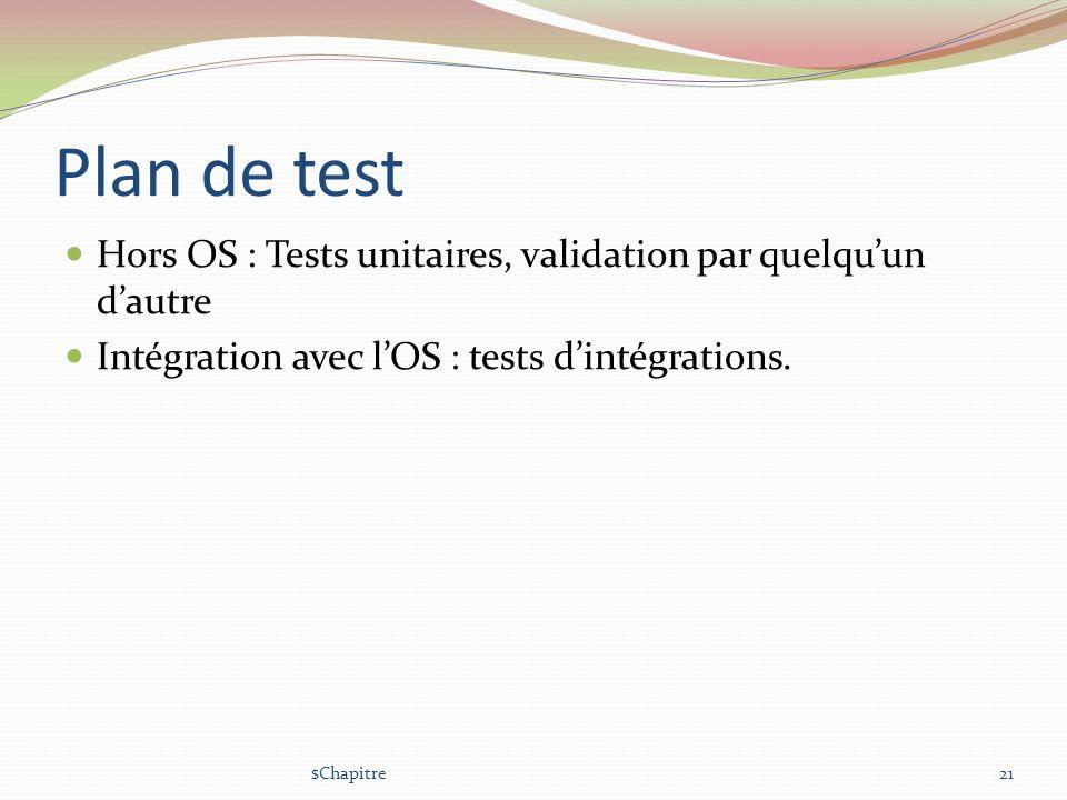 Plan de test Hors OS : Tests unitaires, validation par quelquun dautre Intégration avec lOS : tests dintégrations. 21$Chapitre