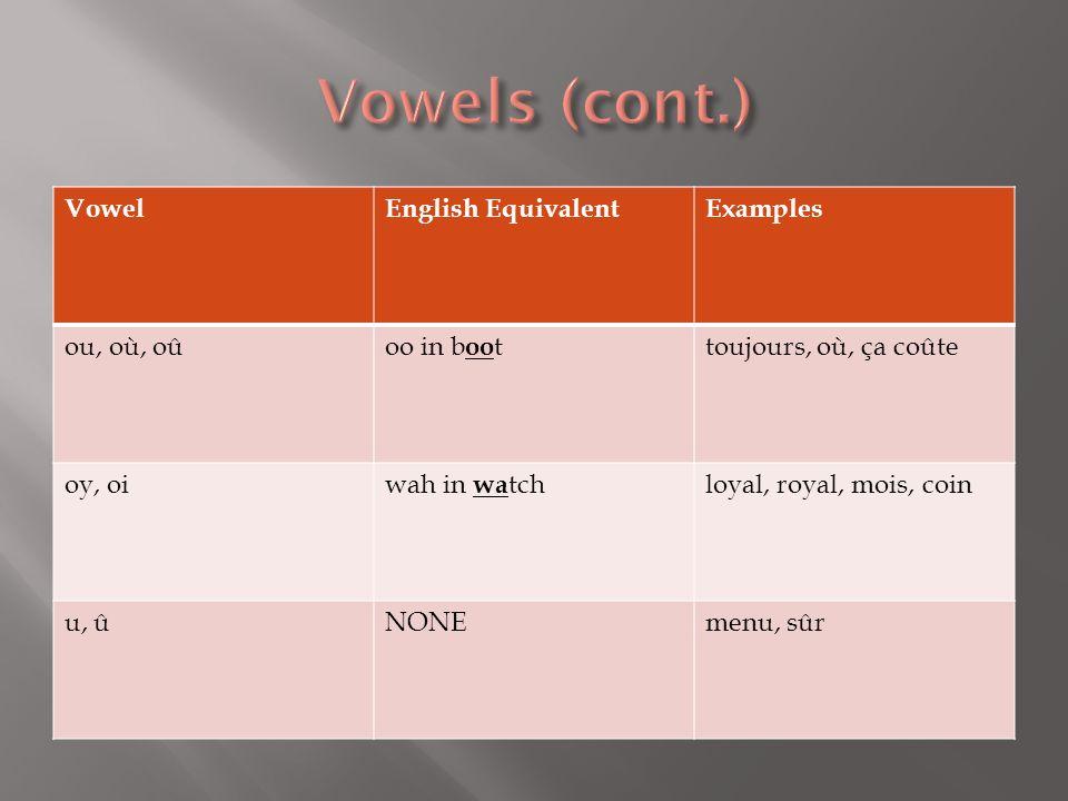 VowelEnglish EquivalentExamples ou, où, oûoo in b oo ttoujours, où, ça coûte oy, oiwah in wa tchloyal, royal, mois, coin u, ûNONEmenu, sûr