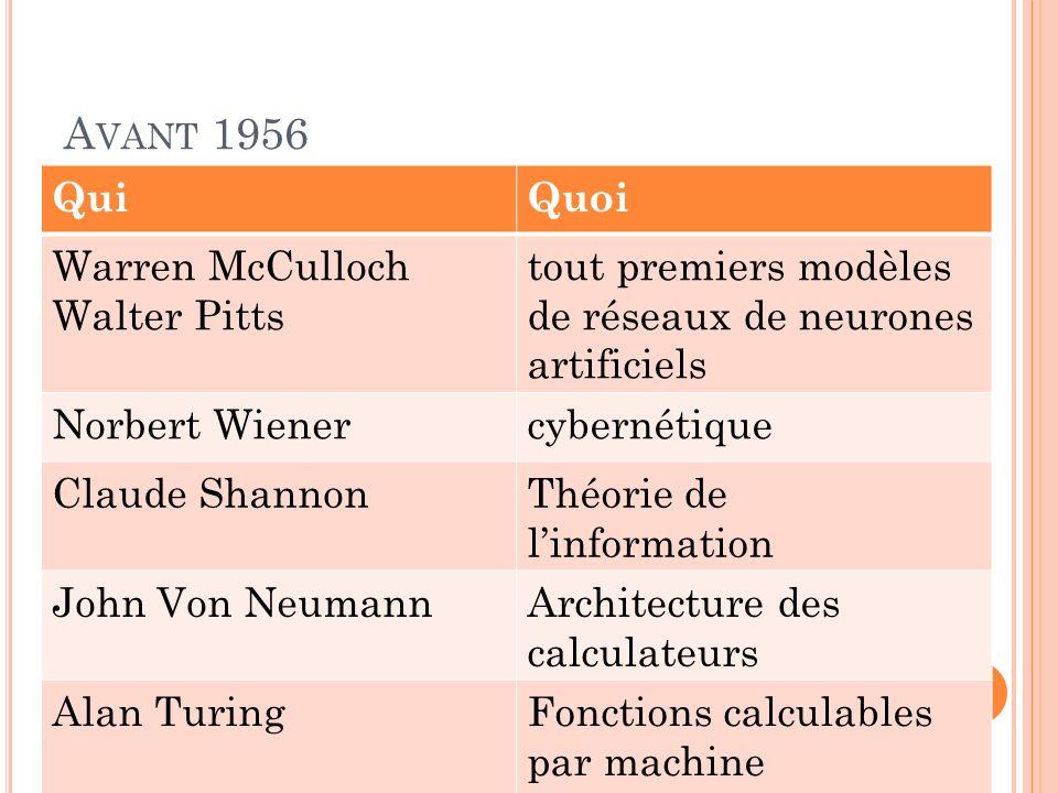 A VANT 1956 QuiQuoi Warren McCulloch Walter Pitts tout premiers modèles de réseaux de neurones artificiels Norbert Wienercybernétique Claude ShannonTh