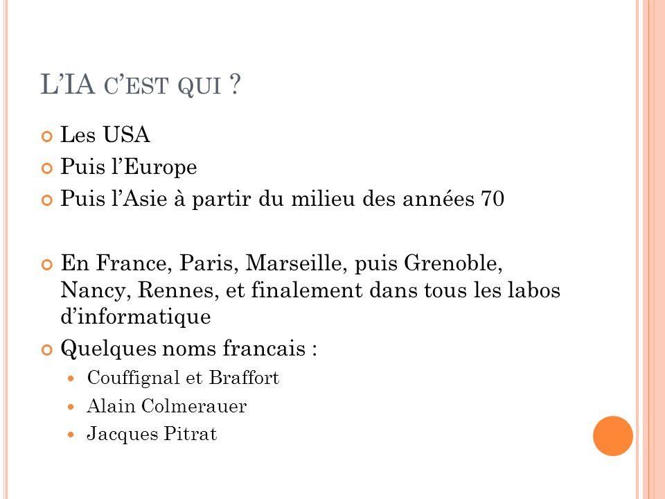 LIA C EST QUI ? Les USA Puis lEurope Puis lAsie à partir du milieu des années 70 En France, Paris, Marseille, puis Grenoble, Nancy, Rennes, et finalem