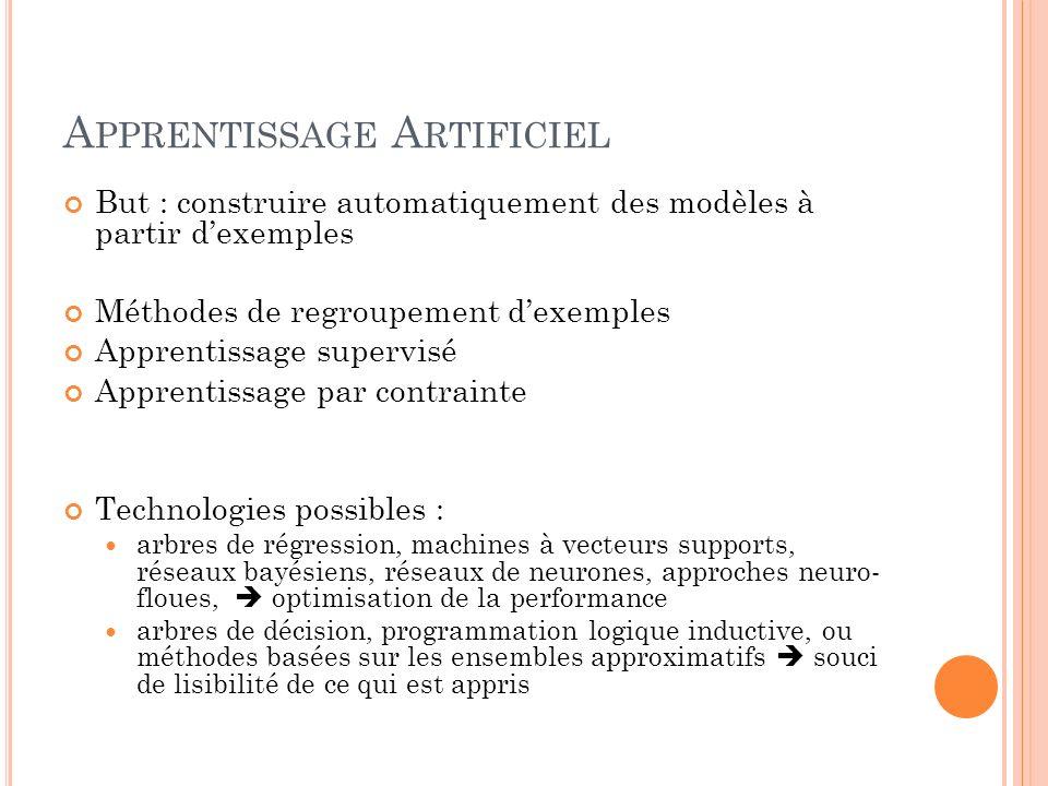 A PPRENTISSAGE A RTIFICIEL But : construire automatiquement des modèles à partir dexemples Méthodes de regroupement dexemples Apprentissage supervisé