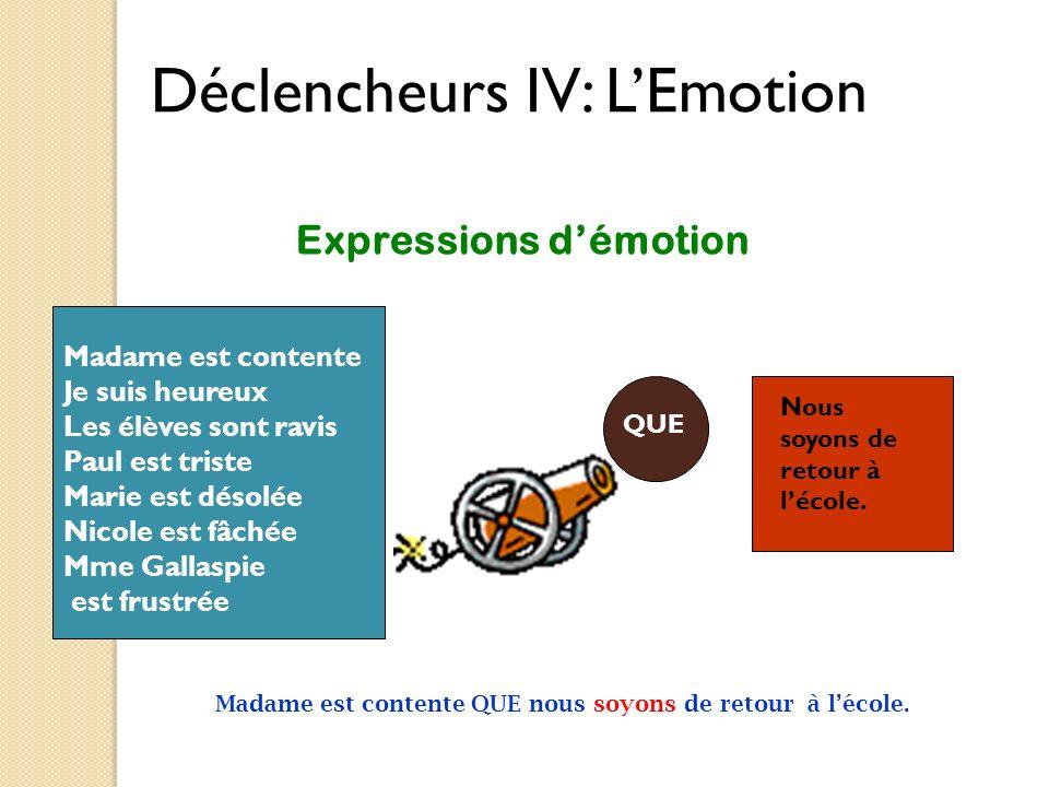 Déclencheurs IV: LEmotion Expressions démotion QUE Nous soyons de retour à lécole. Madame est contente Je suis heureux Les élèves sont ravis Paul est