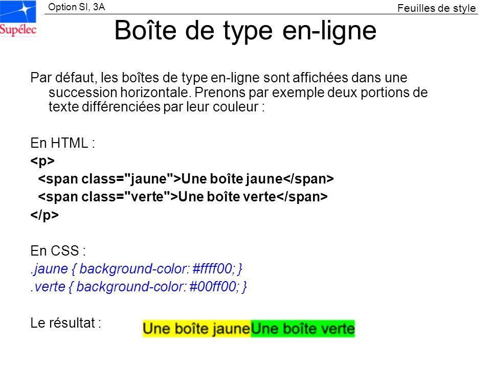 Option SI, 3A Boîte de type en-ligne Par défaut, les boîtes de type en-ligne sont affichées dans une succession horizontale. Prenons par exemple deux