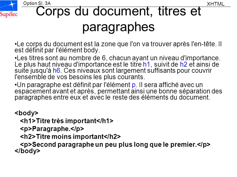 Option SI, 3A Corps du document, titres et paragraphes Le corps du document est la zone que l'on va trouver après l'en-tête. Il est définit par l'élém