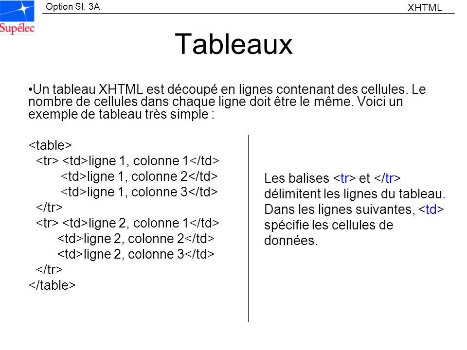 Option SI, 3A Tableaux Un tableau XHTML est découpé en lignes contenant des cellules. Le nombre de cellules dans chaque ligne doit être le même. Voici