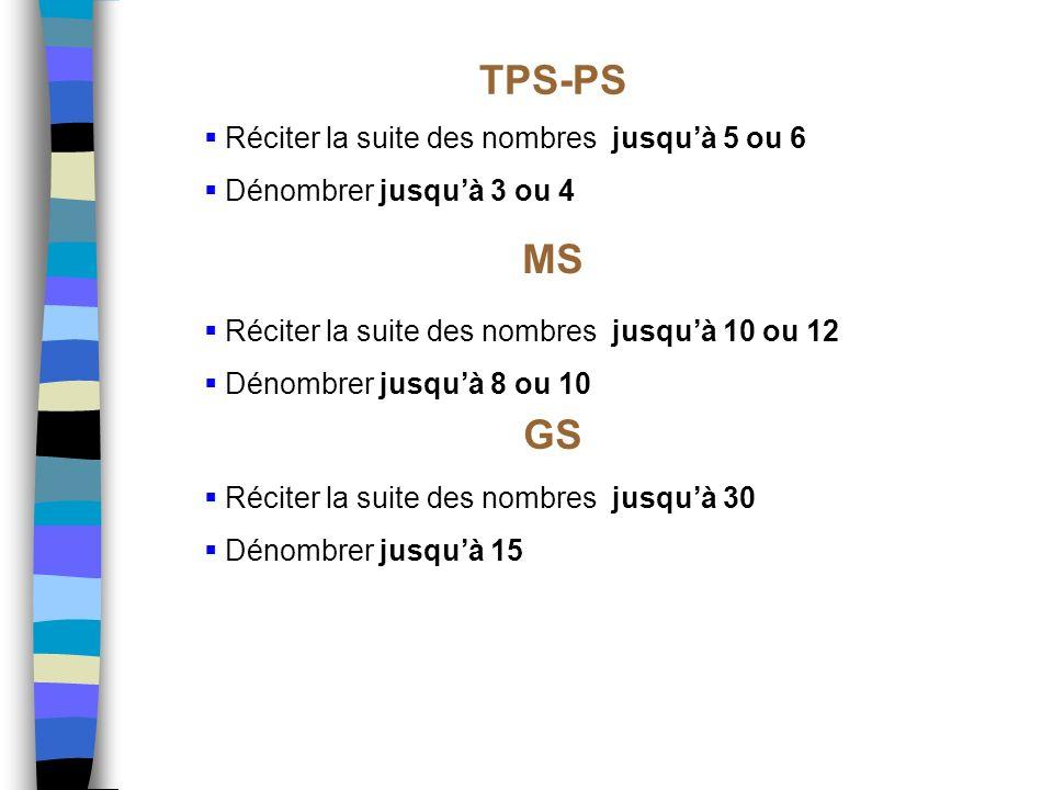 Réciter la suite des nombres jusquà 5 ou 6 Dénombrer jusquà 3 ou 4 TPS-PS MS GS Réciter la suite des nombres jusquà 10 ou 12 Dénombrer jusquà 8 ou 10