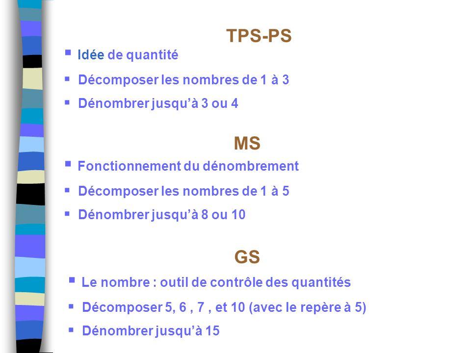 Idée de quantité Décomposer les nombres de 1 à 3 Dénombrer jusquà 3 ou 4 TPS-PS MS Fonctionnement du dénombrement Décomposer les nombres de 1 à 5 Déno