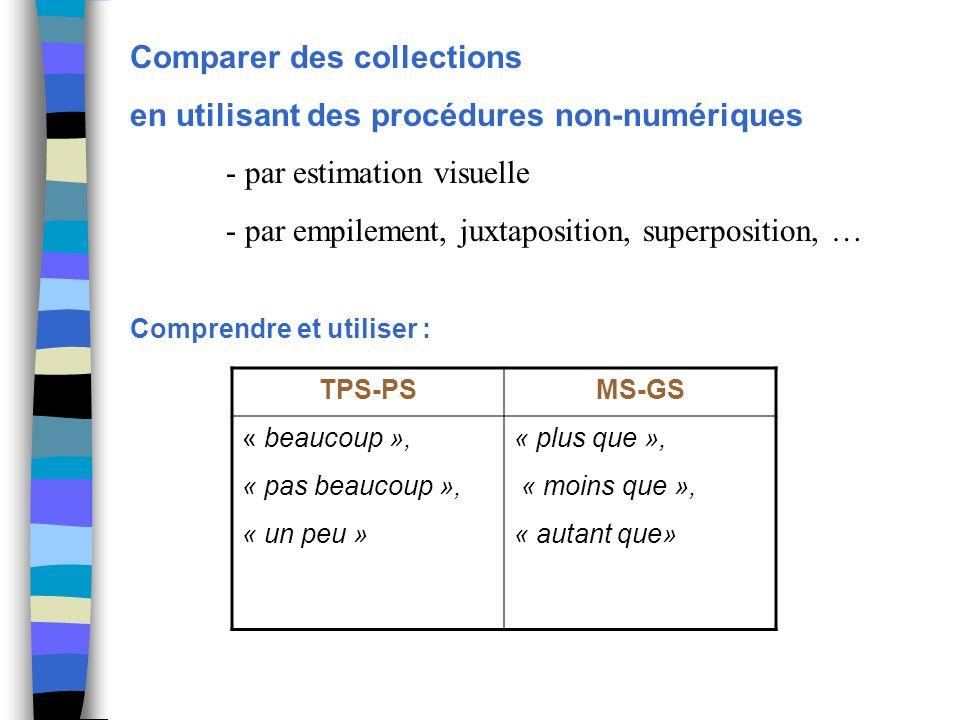 Comparer des collections en utilisant des procédures numériques MSGS Comparer deux quantités Anticiper le résultat dune correspondance terme à terme Comparer plusieurs quantités Comparer deux nombres Utiliser des groupements