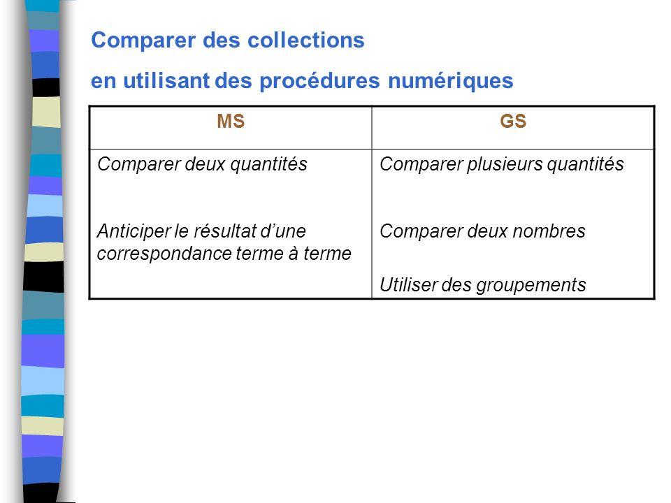 Comparer des collections en utilisant des procédures numériques MSGS Comparer deux quantités Anticiper le résultat dune correspondance terme à terme C