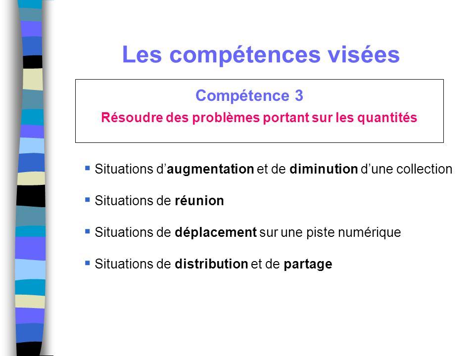 Compétence 3 Résoudre des problèmes portant sur les quantités Situations daugmentation et de diminution dune collection Situations de réunion Situatio