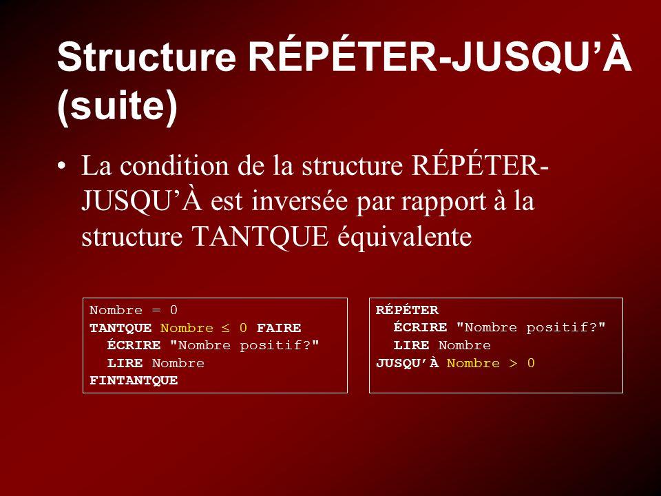 Structure RÉPÉTER-JUSQUÀ (suite) La condition de la structure RÉPÉTER- JUSQUÀ est inversée par rapport à la structure TANTQUE équivalente Nombre = 0 T
