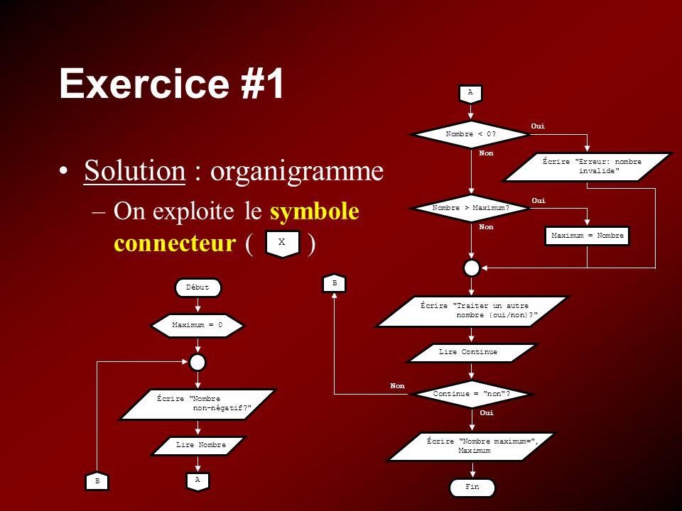 Exercice #1 Solution : organigramme –On exploite le symbole connecteur ( ) Début Lire Nombre Écrire
