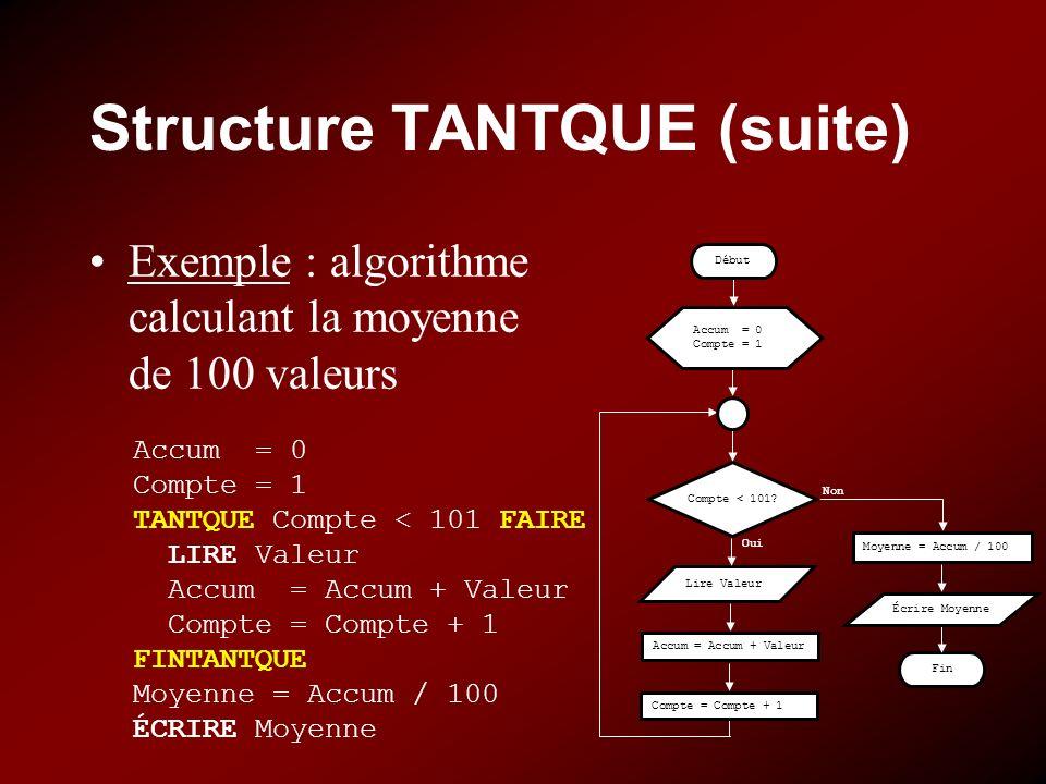 Structure TANTQUE (suite) Exemple : algorithme calculant la moyenne de 100 valeurs Accum = 0 Compte = 1 TANTQUE Compte < 101 FAIRE LIRE Valeur Accum =
