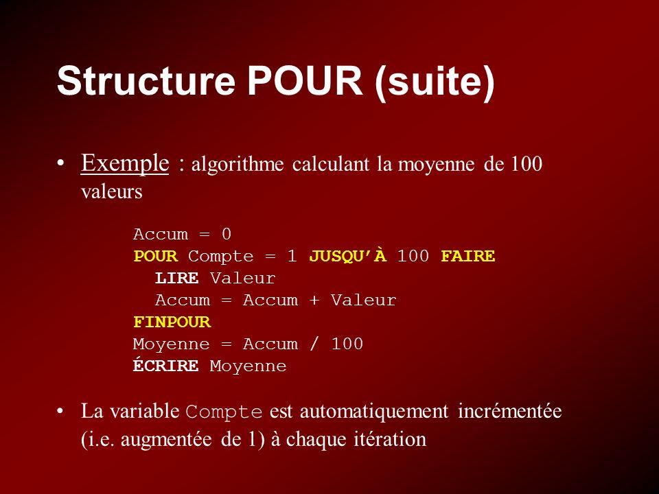 Structure POUR (suite) Exemple : algorithme calculant la moyenne de 100 valeurs La variable Compte est automatiquement incrémentée (i.e. augmentée de