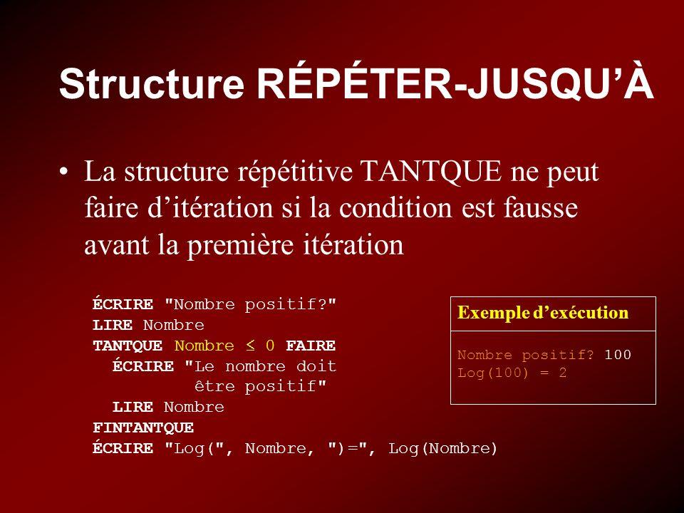 Structure RÉPÉTER-JUSQUÀ La structure répétitive TANTQUE ne peut faire ditération si la condition est fausse avant la première itération ÉCRIRE
