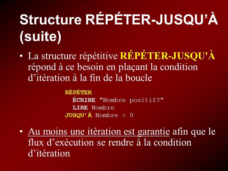 Structure RÉPÉTER-JUSQUÀ (suite) La structure répétitive RÉPÉTER-JUSQU'À répond à ce besoin en plaçant la condition ditération à la fin de la boucle A