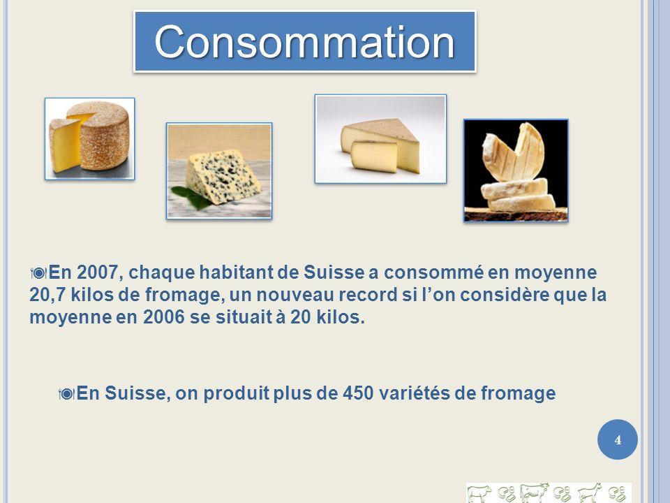 4 ConsommationConsommation En 2007, chaque habitant de Suisse a consommé en moyenne 20,7 kilos de fromage, un nouveau record si lon considère que la m
