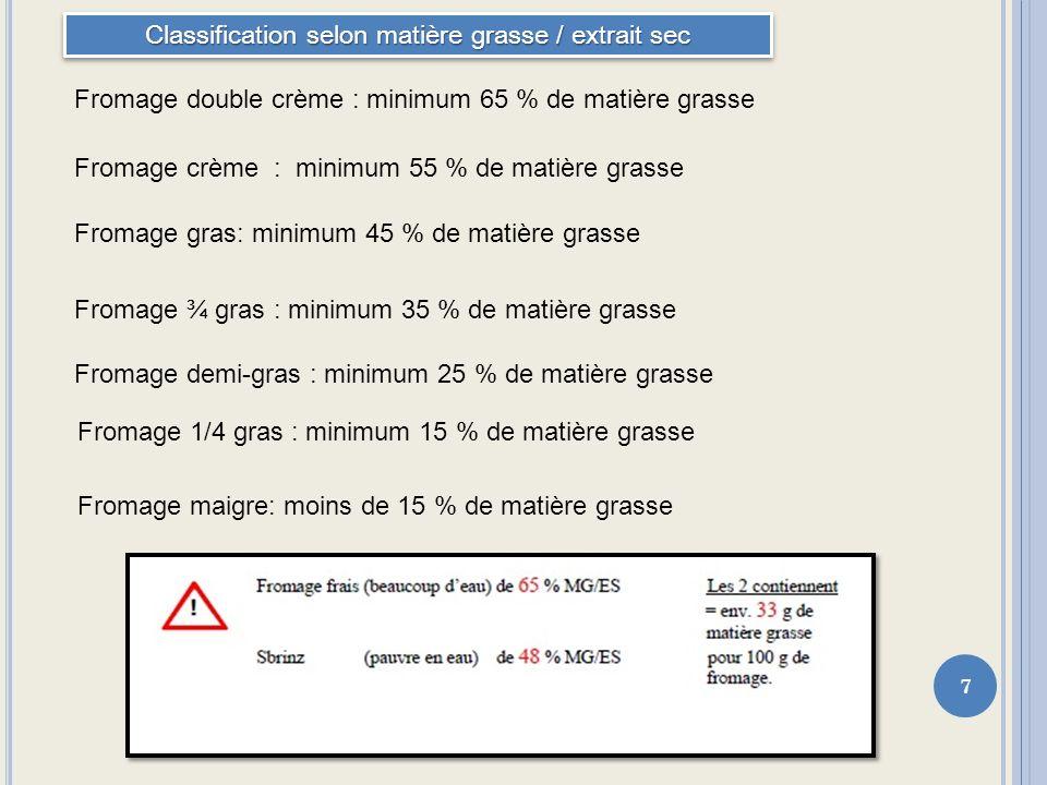 7 Fromage double crème : minimum 65 % de matière grasse Fromage crème : minimum 55 % de matière grasse Fromage gras: minimum 45 % de matière grasse Fr
