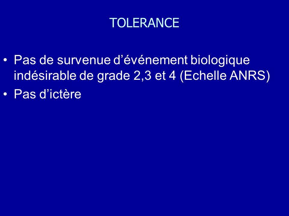 TOLERANCE Pas de survenue dévénement biologique indésirable de grade 2,3 et 4 (Echelle ANRS) Pas dictère