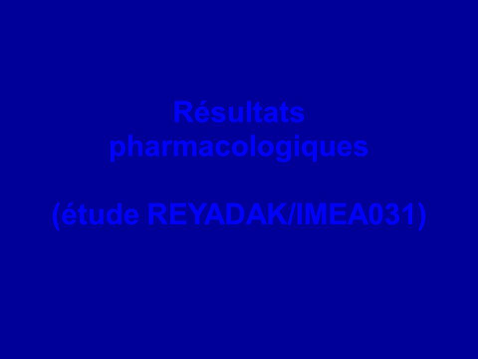 Résultats pharmacologiques (étude REYADAK/IMEA031)