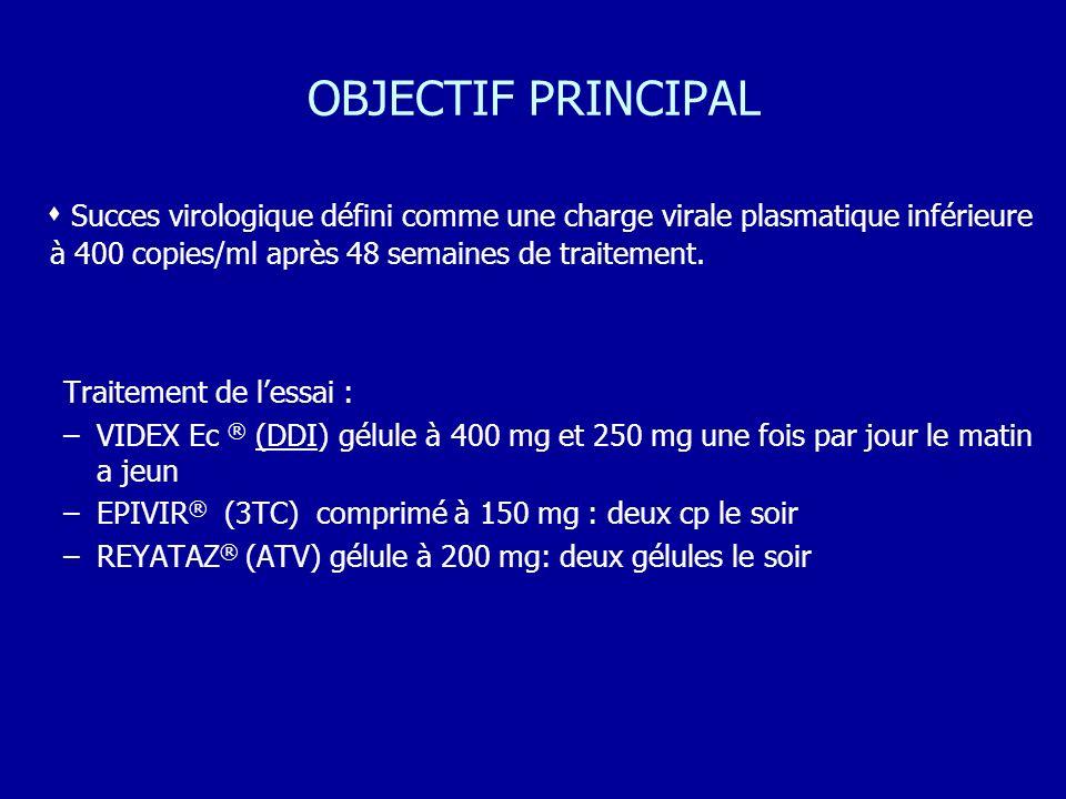 OBJECTIF PRINCIPAL Succes virologique défini comme une charge virale plasmatique inférieure à 400 copies/ml après 48 semaines de traitement. Traitemen