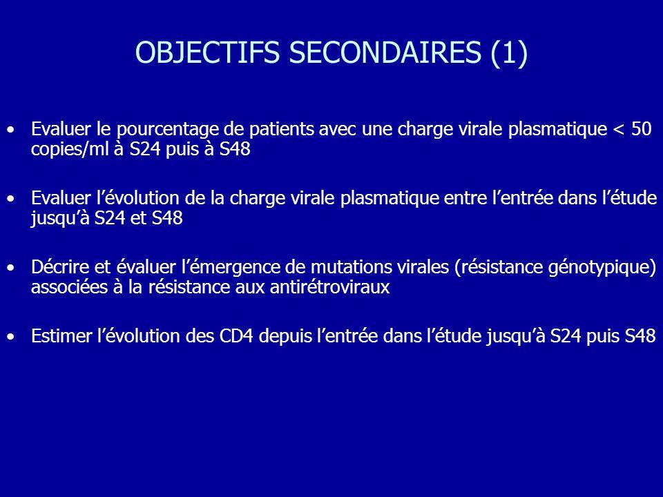 OBJECTIFS SECONDAIRES (1) Evaluer le pourcentage de patients avec une charge virale plasmatique < 50 copies/ml à S24 puis à S48 Evaluer lévolution de