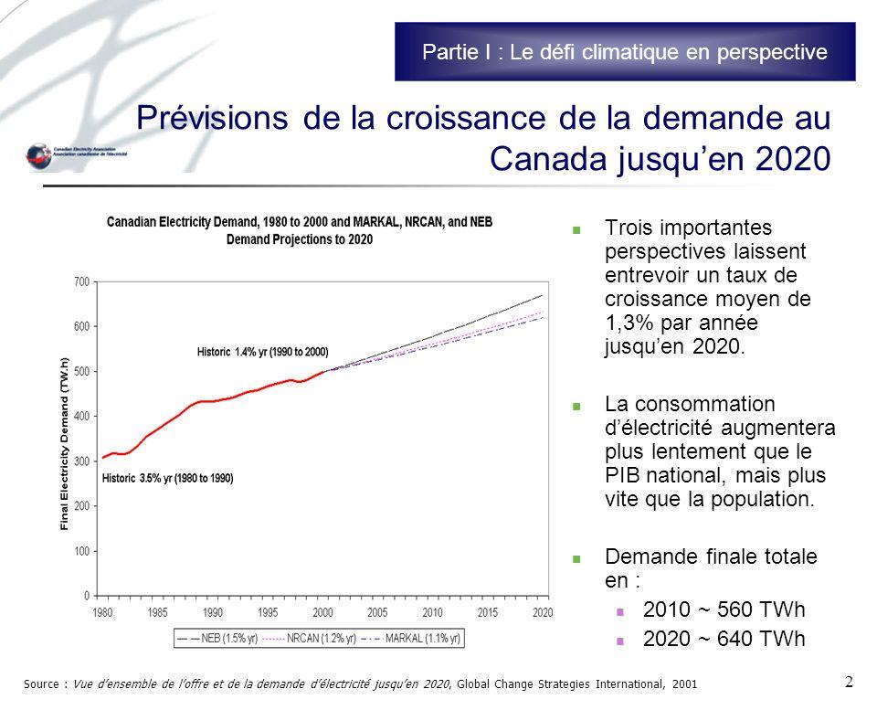 2 Prévisions de la croissance de la demande au Canada jusquen 2020 Trois importantes perspectives laissent entrevoir un taux de croissance moyen de 1,3% par année jusquen 2020.