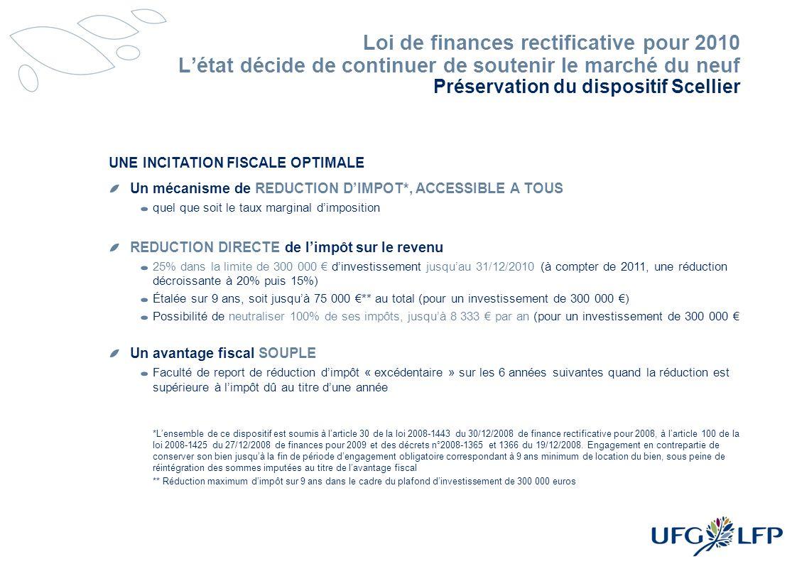 Loi de finances rectificative pour 2010 Létat décide de continuer de soutenir le marché du neuf Préservation du dispositif Scellier UNE INCITATION FIS