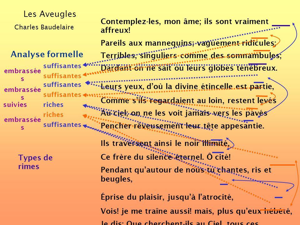 Les Aveugles Charles Baudelaire Analyse formelle Nombre de pieds // //////////// ////////// //////////// //////////// 12 Contemplez-les, mon âme; ils