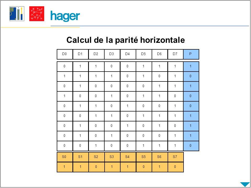 Calcul de la parité horizontale D0D1D2D3D4D5D6D7P S0S1S2S3S4S5S6S7 011001111111101010010000111100101100011010010001101111010010101010100011001001110 11011010