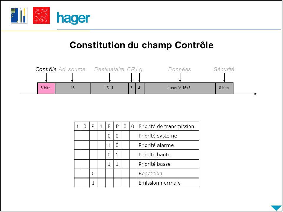 Constitution du champ Contrôle 8 bits Contrôle 1616+14Jusqu à 16x88 bits Ad.
